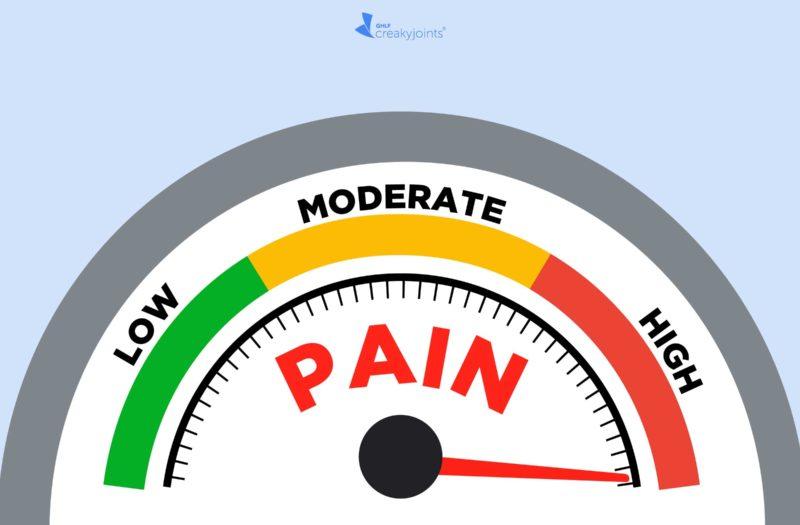 0220_Chronic_Pain_Speedometer_Logo-800x525